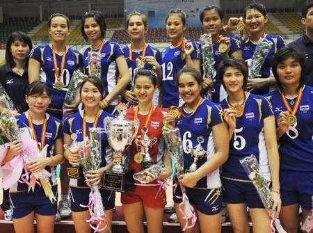 แชมป์เอเชียครั้งแรกของไทยในปี 2009